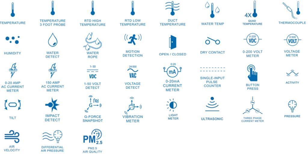 Sensores MONNIT y ALTA