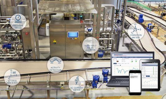 Aplicación de fabricación con sensores de monitoreo inalámbricos MONNIT